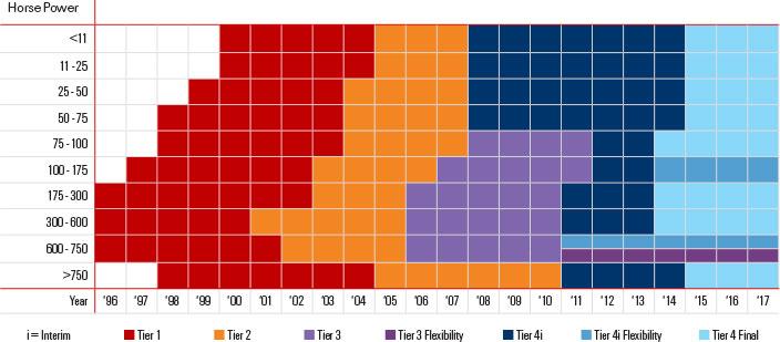clean-chart